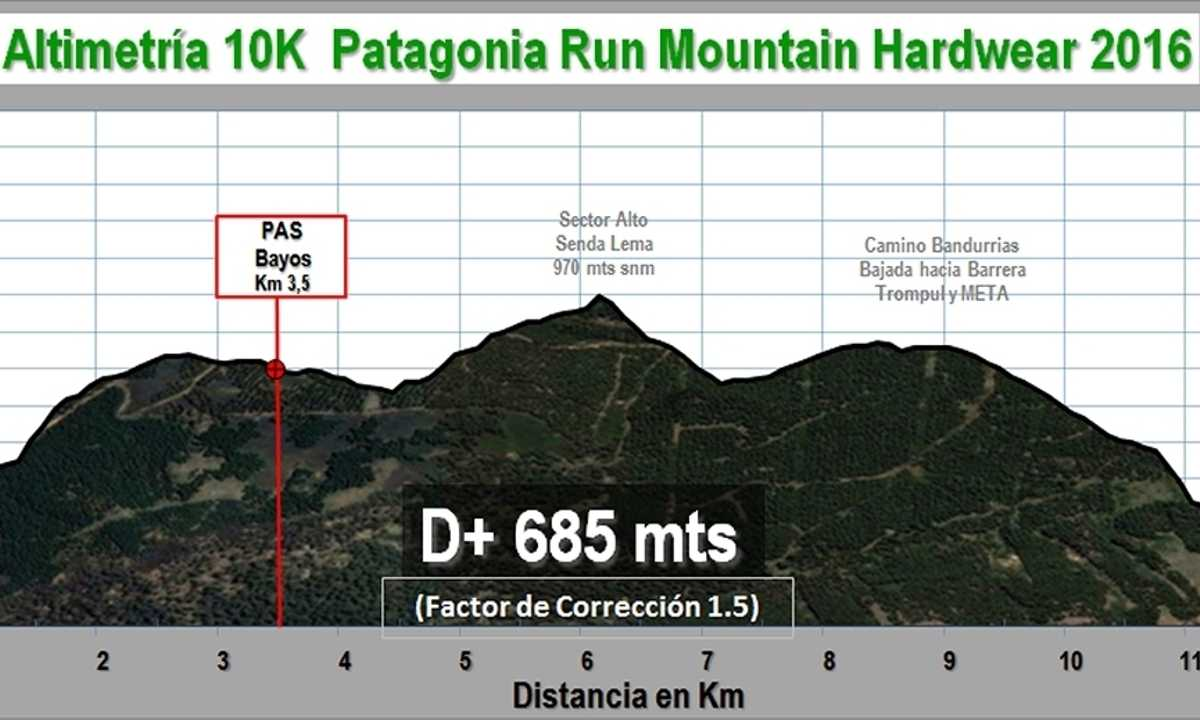 Patagonia Run 10k profile