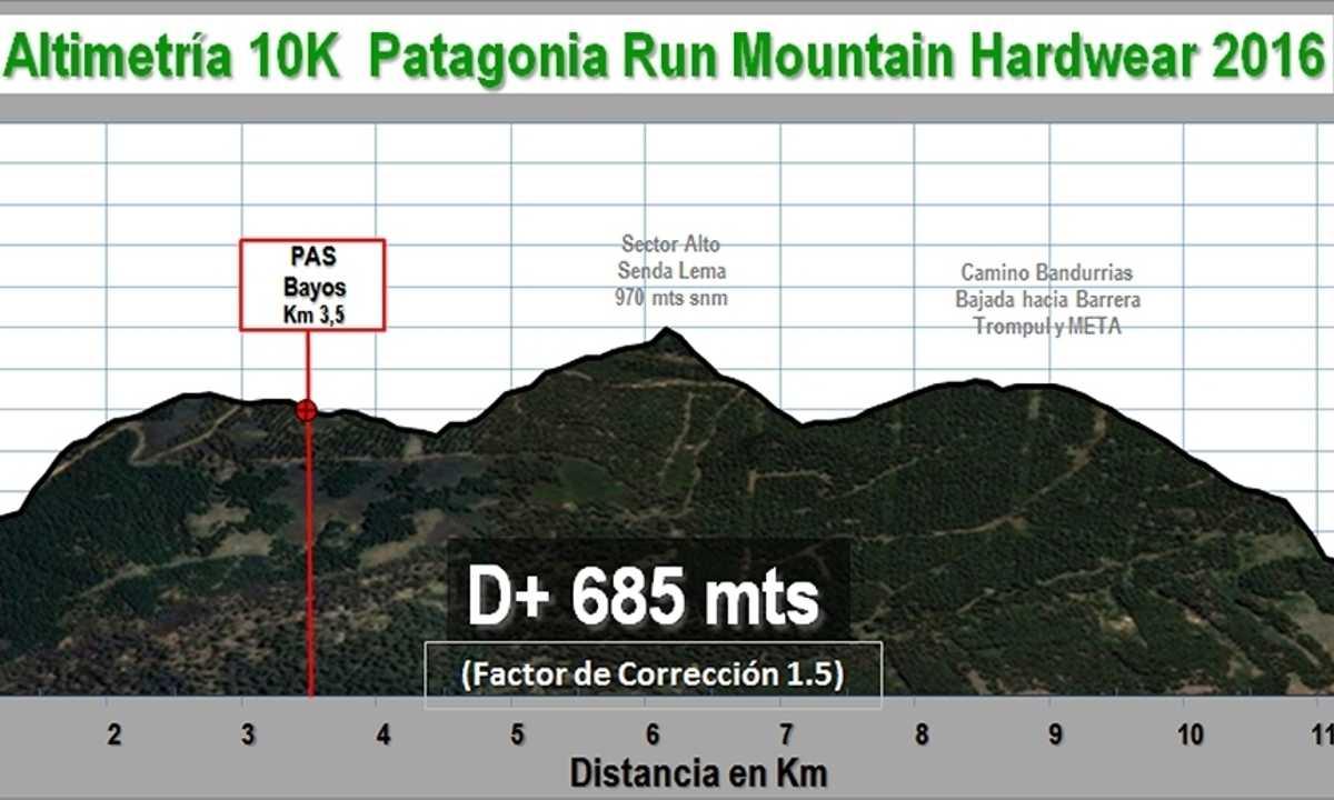 Patagonia Run 10k profile